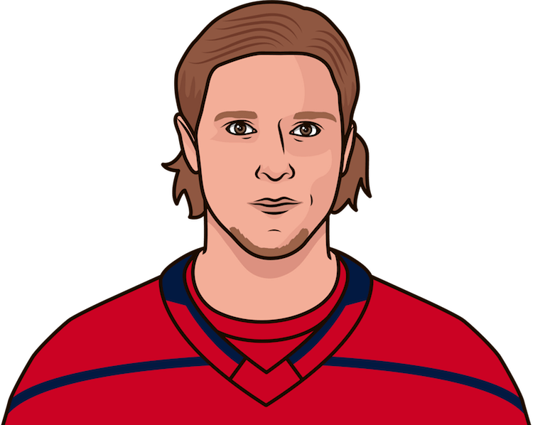 What are the most points in a playoff game by Nick Backstrom?