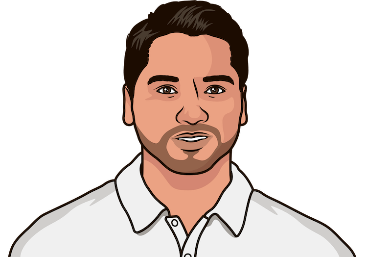 jason day stats in 2020