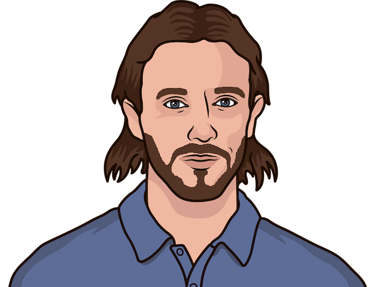 what is tommy fleetwood career stats
